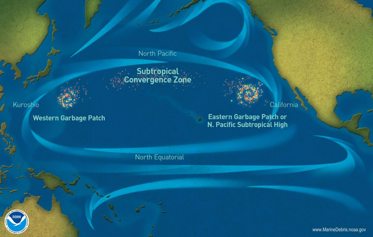 Great Pacific Garbage Patch @ Wikipedia